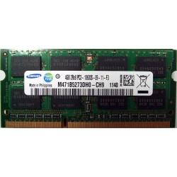 Ram sử dụng cho laptop